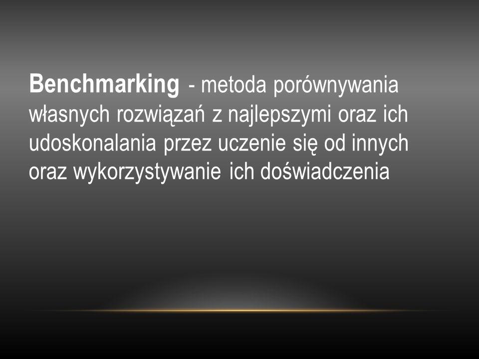 Benchmarking - metoda porównywania własnych rozwiązań z najlepszymi oraz ich udoskonalania przez uczenie się od innych oraz wykorzystywanie ich doświa