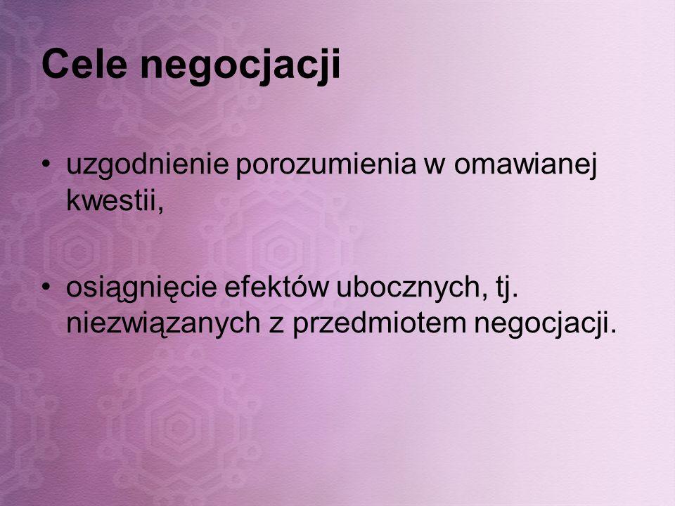 Cele negocjacji uzgodnienie porozumienia w omawianej kwestii, osiągnięcie efektów ubocznych, tj. niezwiązanych z przedmiotem negocjacji.