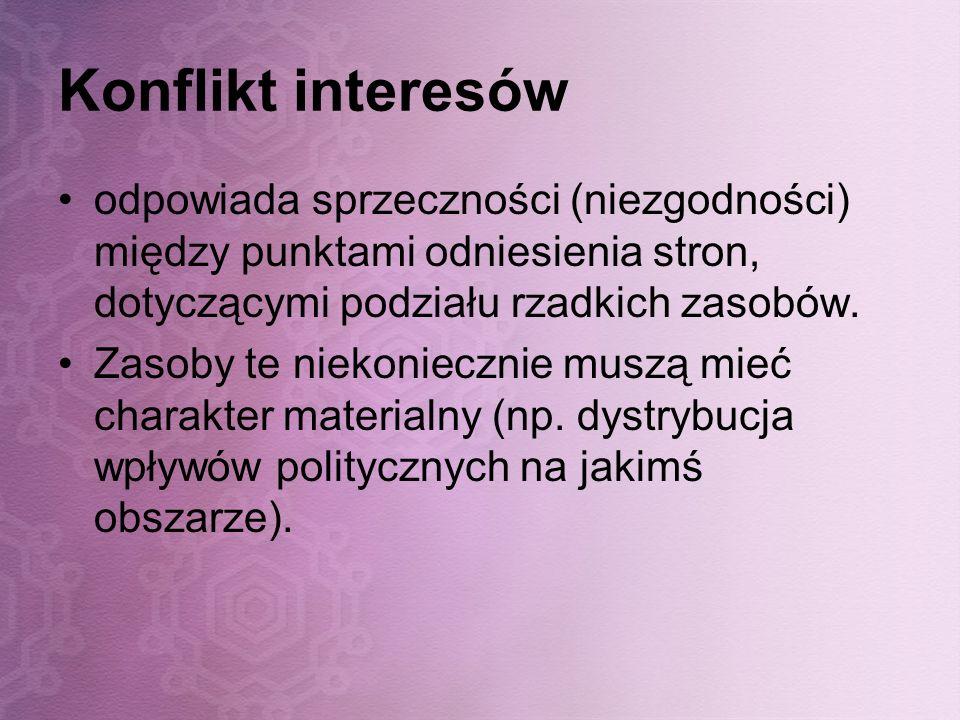 FAZA NEGOCJACJI WŁAŚCIWYCH 1.kwestia pełnomocnictw negocjatorów, 2.