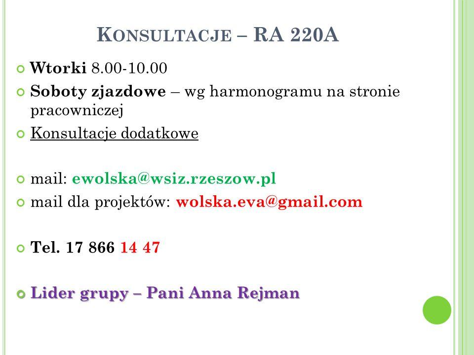 K ONSULTACJE – RA 220A Wtorki 8.00-10.00 Soboty zjazdowe – wg harmonogramu na stronie pracowniczej Konsultacje dodatkowe mail: ewolska@wsiz.rzeszow.pl