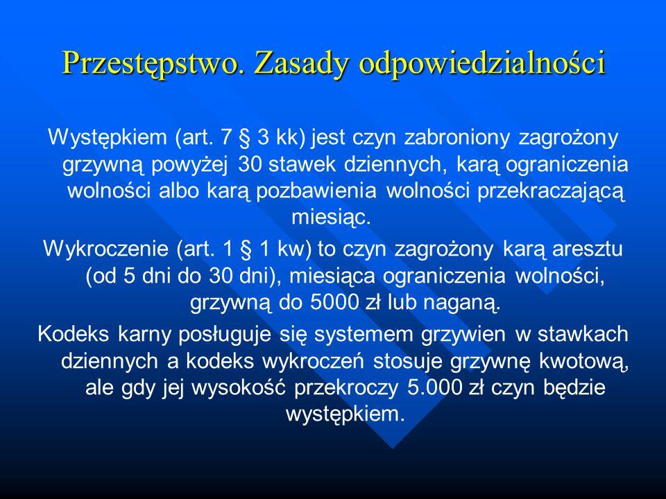Przestępstwo. Zasady odpowiedzialności Występkiem (art. 7 § 3 kk) jest czyn zabroniony zagrożony grzywną powyżej 30 stawek dziennych, karą ograniczeni