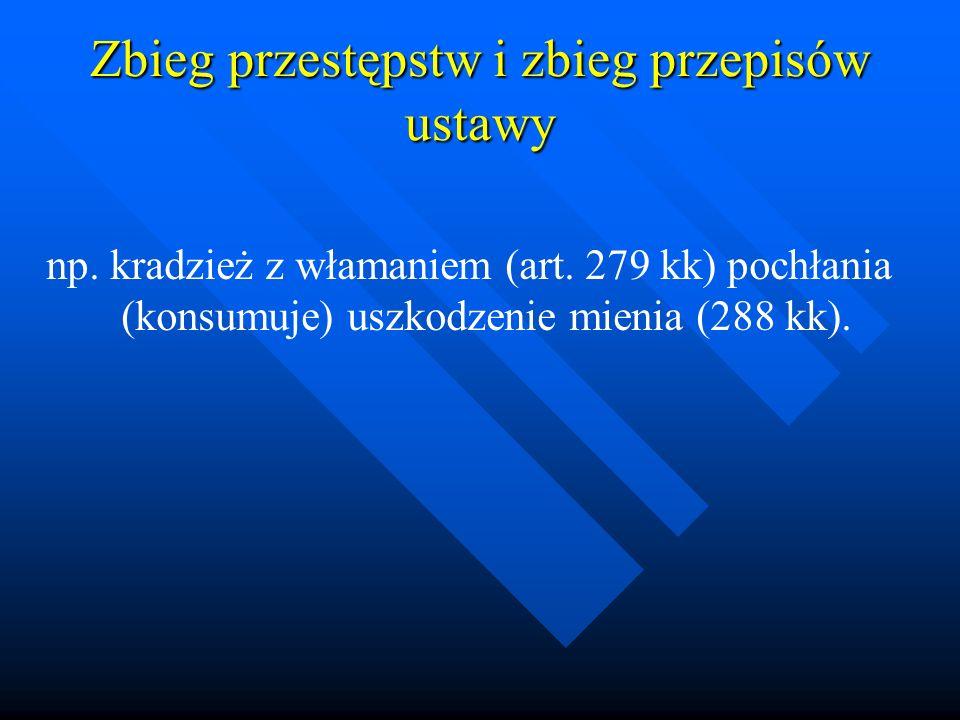 Zbieg przestępstw i zbieg przepisów ustawy np. kradzież z włamaniem (art. 279 kk) pochłania (konsumuje) uszkodzenie mienia (288 kk).