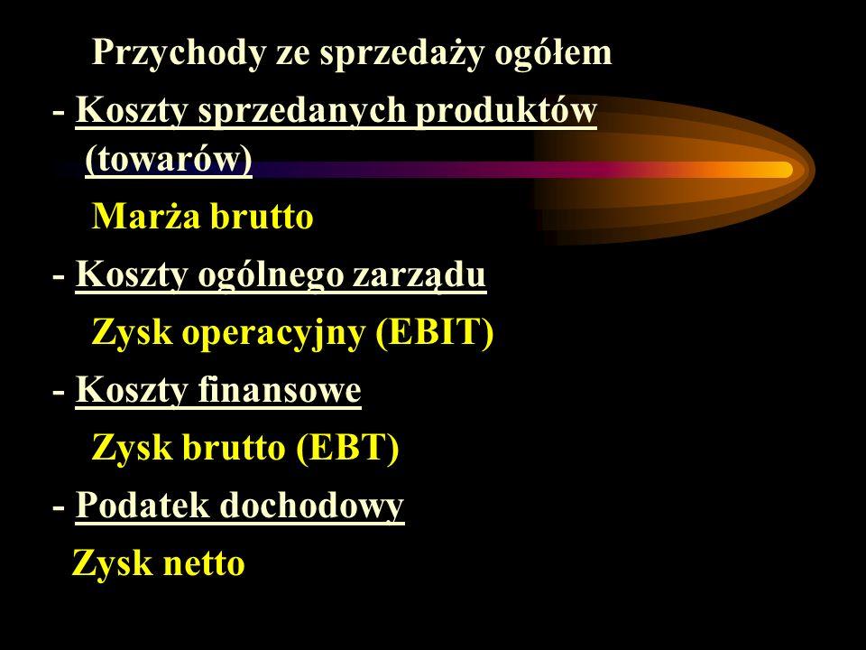 Przychody ze sprzedaży ogółem - Koszty sprzedanych produktów (towarów) Marża brutto - Koszty ogólnego zarządu Zysk operacyjny (EBIT) - Koszty finansowe Zysk brutto (EBT) - Podatek dochodowy Zysk netto