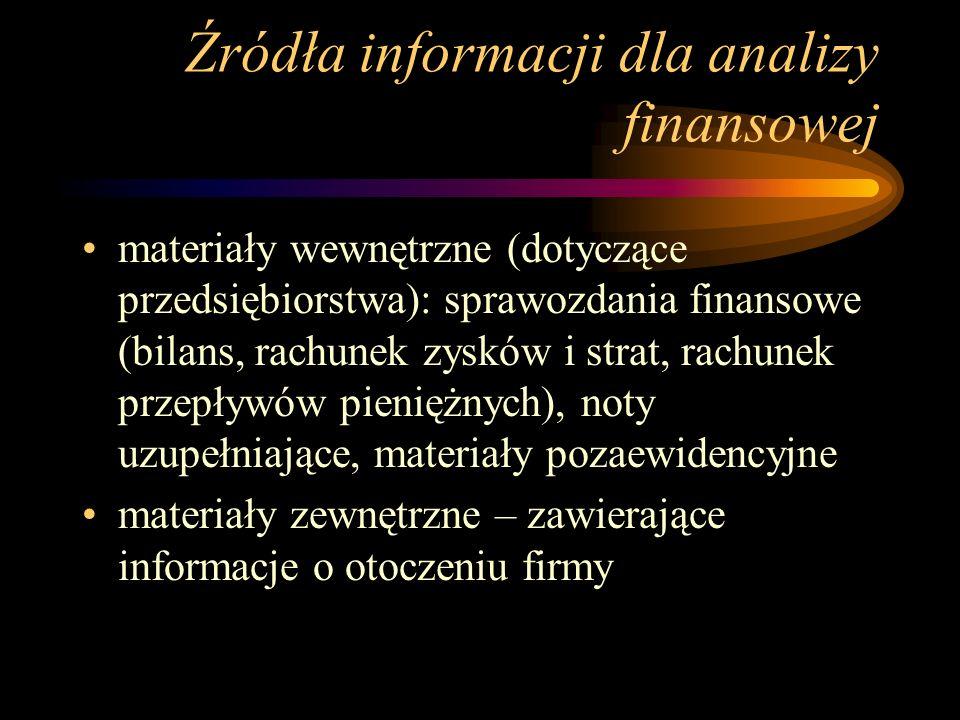 Źródła informacji dla analizy finansowej materiały wewnętrzne (dotyczące przedsiębiorstwa): sprawozdania finansowe (bilans, rachunek zysków i strat, rachunek przepływów pieniężnych), noty uzupełniające, materiały pozaewidencyjne materiały zewnętrzne – zawierające informacje o otoczeniu firmy