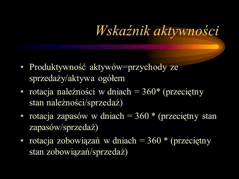 Wskaźnik aktywności Produktywność aktywów=przychody ze sprzedaży/aktywa ogółem rotacja należności w dniach = 360* (przeciętny stan należności/sprzedaż) rotacja zapasów w dniach = 360 * (przeciętny stan zapasów/sprzedaż) rotacja zobowiązań w dniach = 360 * (przeciętny stan zobowiązań/sprzedaż)