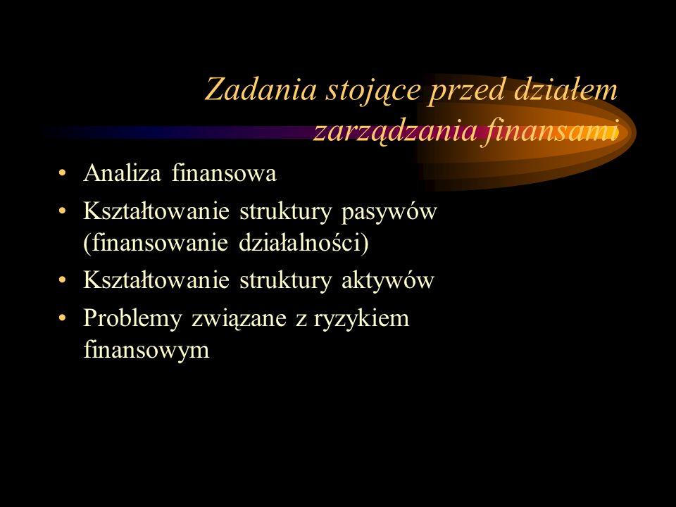 Zadania stojące przed działem zarządzania finansami Analiza finansowa Kształtowanie struktury pasywów (finansowanie działalności) Kształtowanie struktury aktywów Problemy związane z ryzykiem finansowym