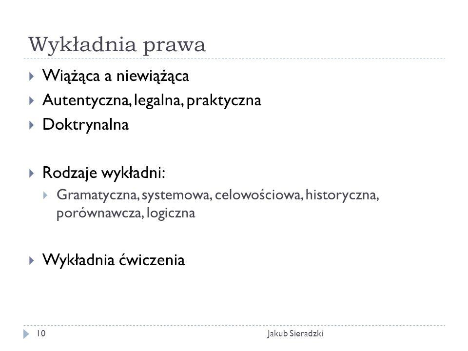 Wykładnia prawa Jakub Sieradzki10 Wiążąca a niewiążąca Autentyczna, legalna, praktyczna Doktrynalna Rodzaje wykładni: Gramatyczna, systemowa, celowośc