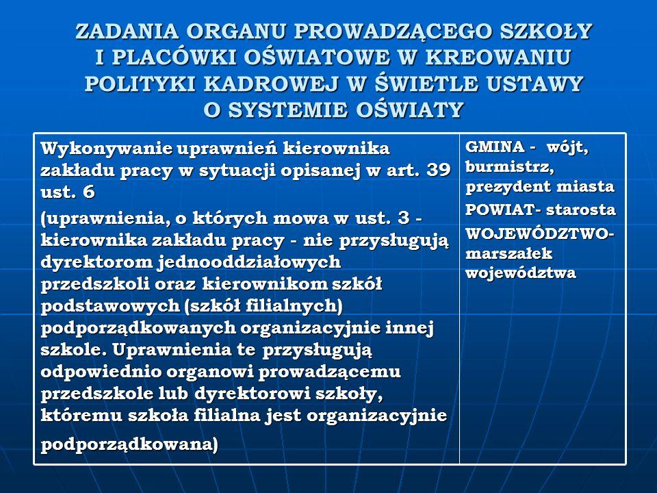 ZADANIA ORGANU PROWADZĄCEGO SZKOŁY I PLACÓWKI OŚWIATOWE W KREOWANIU POLITYKI KADROWEJ W ŚWIETLE USTAWY O SYSTEMIE OŚWIATY GMINA - wójt, burmistrz, prezydent miasta POWIAT- starosta WOJEWÓDZTWO- marszałek województwa Wykonywanie uprawnień kierownika zakładu pracy w sytuacji opisanej w art.