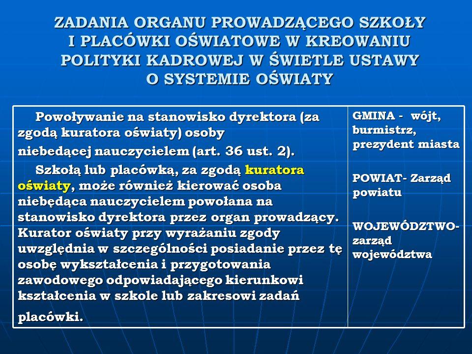 ZADANIA ORGANU PROWADZĄCEGO SZKOŁY I PLACÓWKI OŚWIATOWE W KREOWANIU POLITYKI KADROWEJ W ŚWIETLE USTAWY O SYSTEMIE OŚWIATY GMINA - wójt, burmistrz, prezydent miasta POWIAT- Zarząd powiatu WOJEWÓDZTWO- zarząd województwa Powoływanie na stanowisko dyrektora (za zgodą kuratora oświaty) osoby Powoływanie na stanowisko dyrektora (za zgodą kuratora oświaty) osoby niebedącej nauczycielem (art.