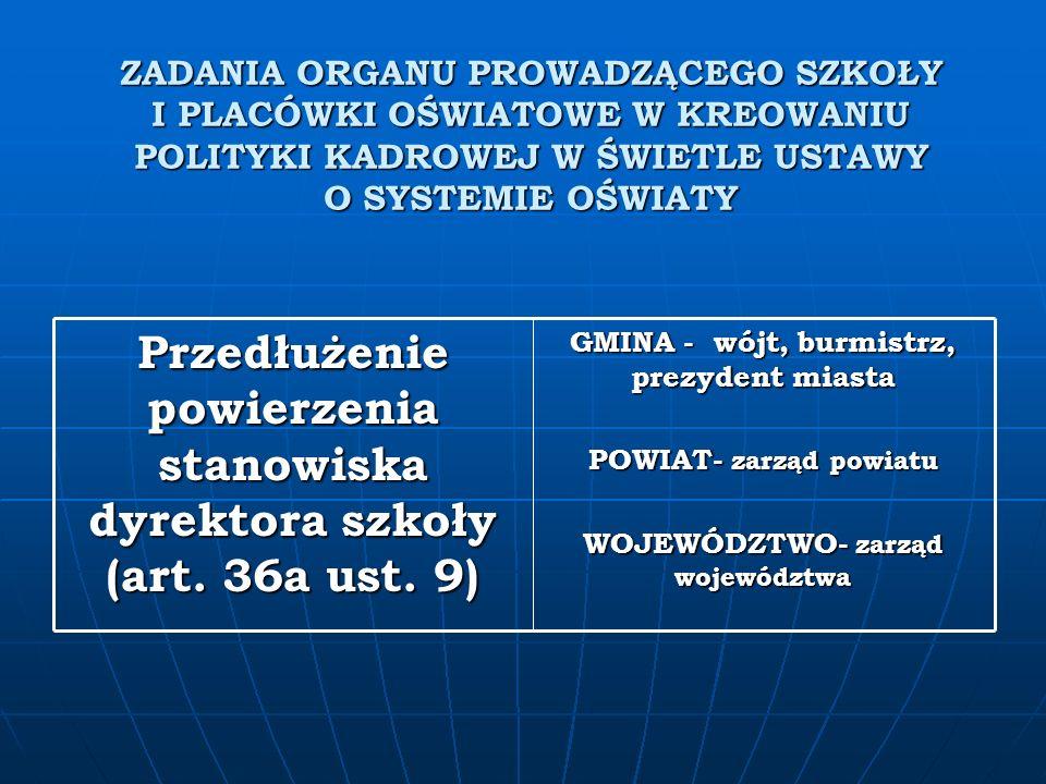 ZADANIA ORGANU PROWADZĄCEGO SZKOŁY I PLACÓWKI OŚWIATOWE W KREOWANIU POLITYKI KADROWEJ W ŚWIETLE USTAWY O SYSTEMIE OŚWIATY GMINA - wójt, burmistrz, prezydent miasta POWIAT- zarząd powiatu WOJEWÓDZTWO- zarząd województwa Przedłużenie powierzenia stanowiska dyrektora szkoły (art.