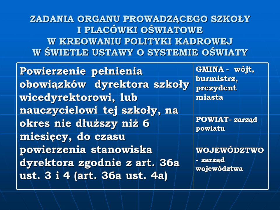 ZADANIA ORGANU PROWADZĄCEGO SZKOŁY I PLACÓWKI OŚWIATOWE W KREOWANIU POLITYKI KADROWEJ W ŚWIETLE USTAWY O SYSTEMIE OŚWIATY GMINA - wójt, burmistrz, prezydent miasta POWIAT- zarząd powiatu WOJEWÓDZTWO - zarząd województwa Powierzenie pełnienia obowiązków dyrektora szkoły wicedyrektorowi, lub nauczycielowi tej szkoły, na okres nie dłuższy niż 6 miesięcy, do czasu powierzenia stanowiska dyrektora zgodnie z art.