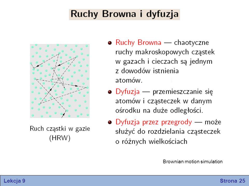 Lekcja 9 Strona 25 Brownian motion simulation