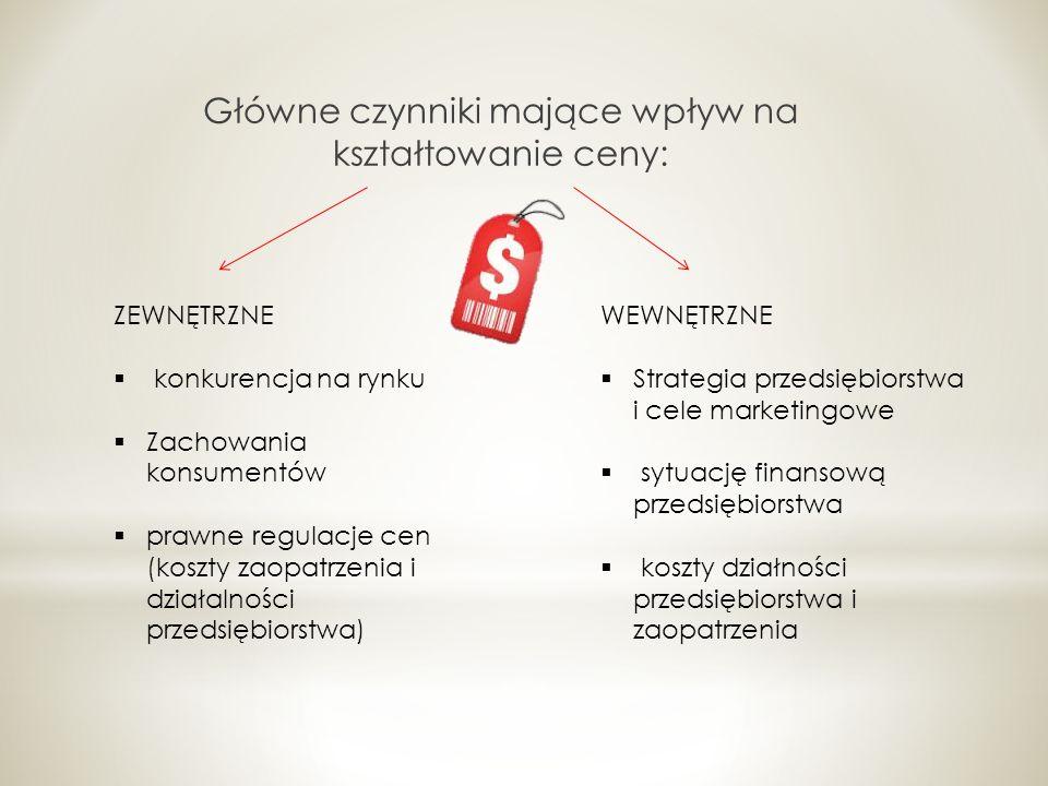 Główne czynniki mające wpływ na kształtowanie ceny: ZEWNĘTRZNE konkurencja na rynku Zachowania konsumentów prawne regulacje cen (koszty zaopatrzenia i