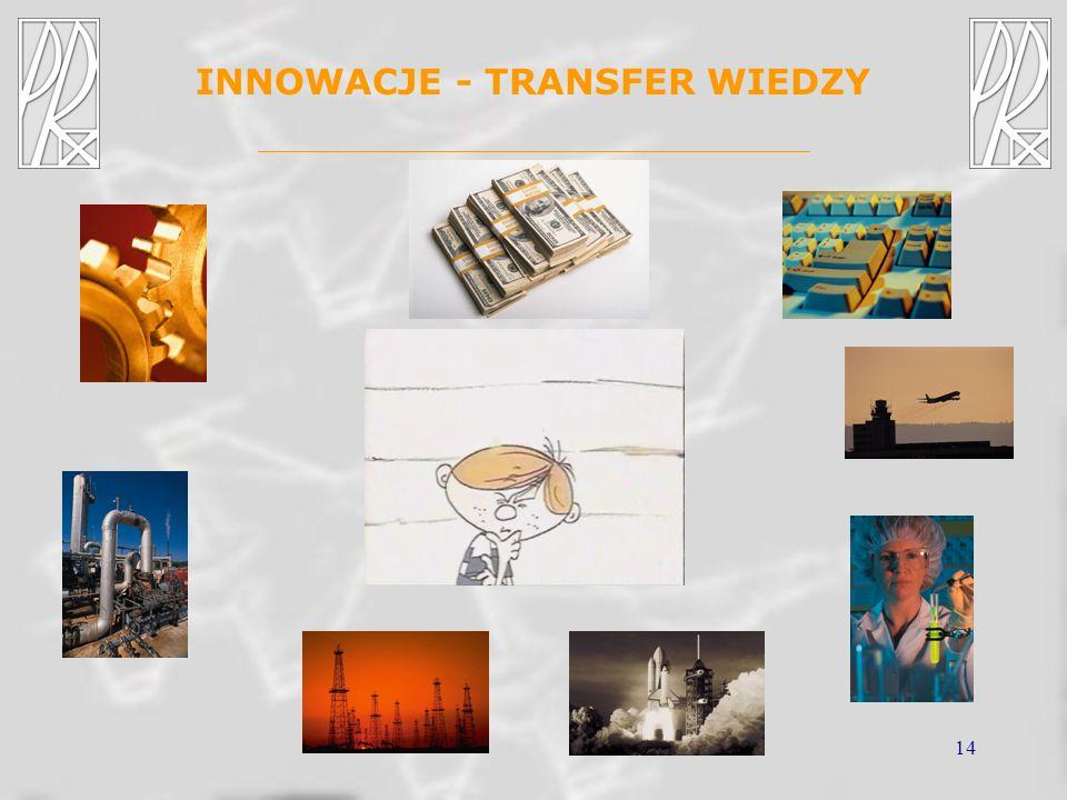 14 INNOWACJE - TRANSFER WIEDZY