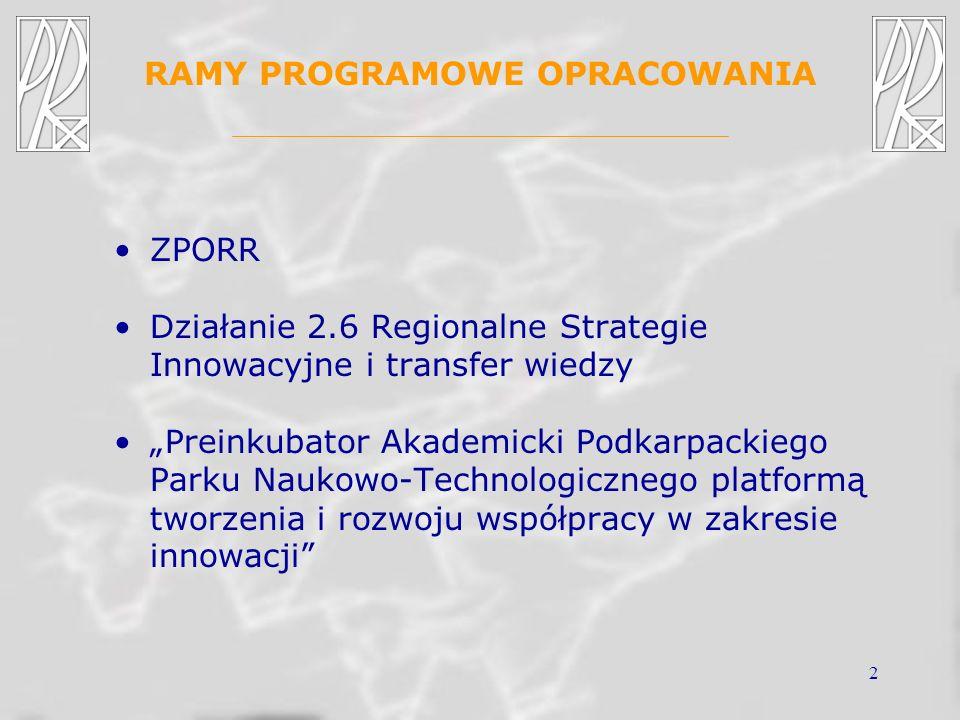 2 RAMY PROGRAMOWE OPRACOWANIA ZPORR Działanie 2.6 Regionalne Strategie Innowacyjne i transfer wiedzy Preinkubator Akademicki Podkarpackiego Parku Naukowo-Technologicznego platformą tworzenia i rozwoju współpracy w zakresie innowacji