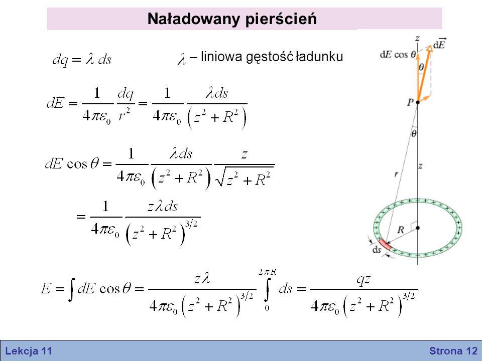 Lekcja 11 Strona 12 Naładowany pierścień – liniowa gęstość ładunku