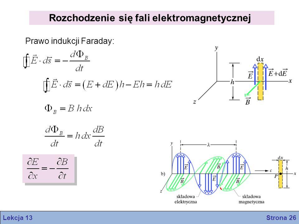 Rozchodzenie się fali elektromagnetycznej Prawo indukcji Faraday: Lekcja 13 Strona 26