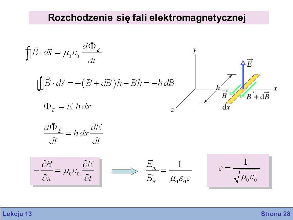Rozchodzenie się fali elektromagnetycznej Lekcja 13 Strona 28