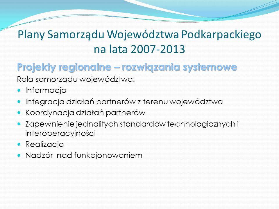 Aleksander Konopek Dyrektor Departamentu Społeczeństwa Informacyjnego UMWP a.konopek@podkarpackie.pl
