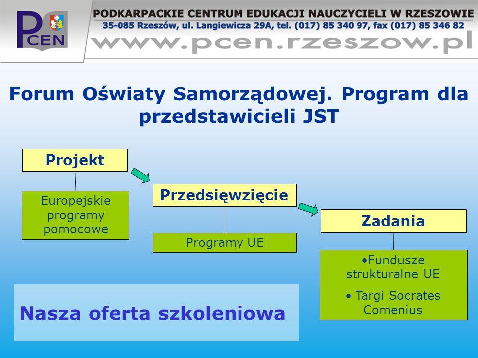 Projekt Przedsięwzięcie Zadania Europejskie programy pomocowe Programy UE Fundusze strukturalne UE Targi Socrates Comenius Forum Oświaty Samorządowej.