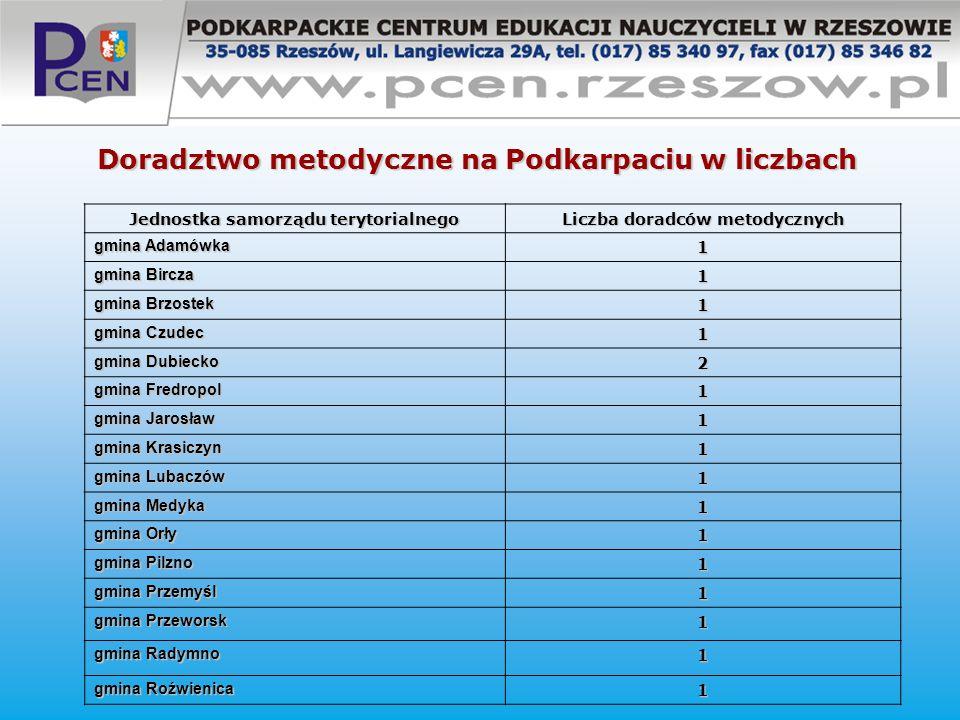 Doradztwo metodyczne na Podkarpaciu w liczbach Jednostka samorządu terytorialnego Liczba doradców metodycznych gmina Adamówka 1 gmina Bircza 1 gmina B