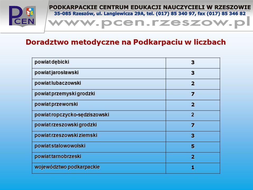 Doradztwo metodyczne na Podkarpaciu w liczbach powiat dębicki 3 powiat jarosławski 3 powiat lubaczowski 2 powiat przemyski grodzki 7 powiat przeworski
