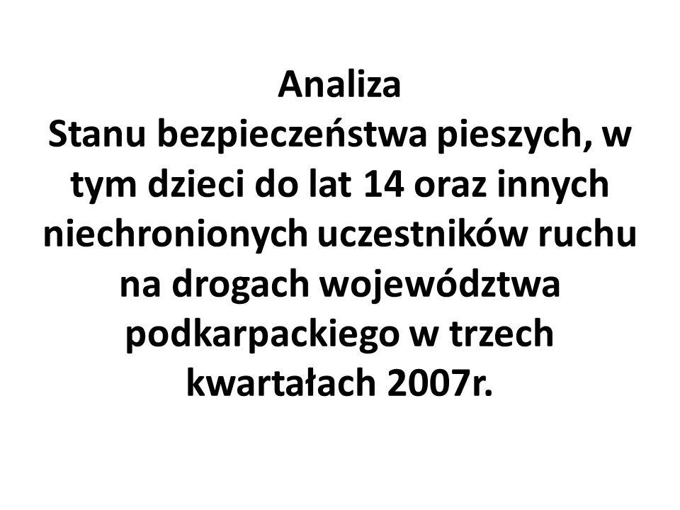 Analiza Stanu bezpieczeństwa pieszych, w tym dzieci do lat 14 oraz innych niechronionych uczestników ruchu na drogach województwa podkarpackiego w trz