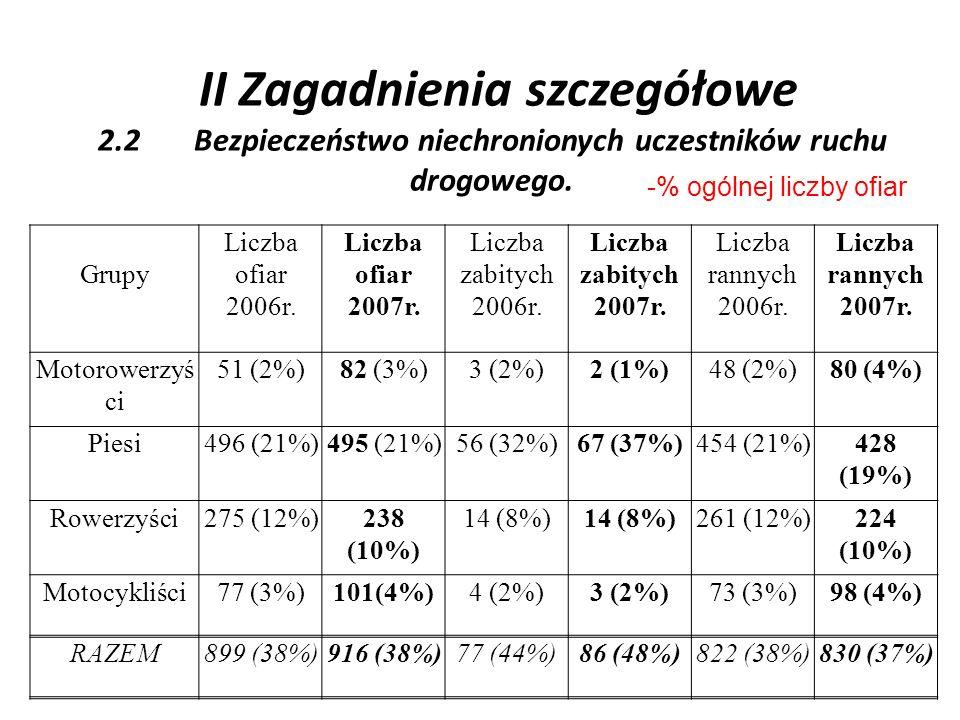 2.6 Zjawisko nietrzeźwości wśród niechronionych uczestników ruchu (sprawcy zdarzeń drogowych).