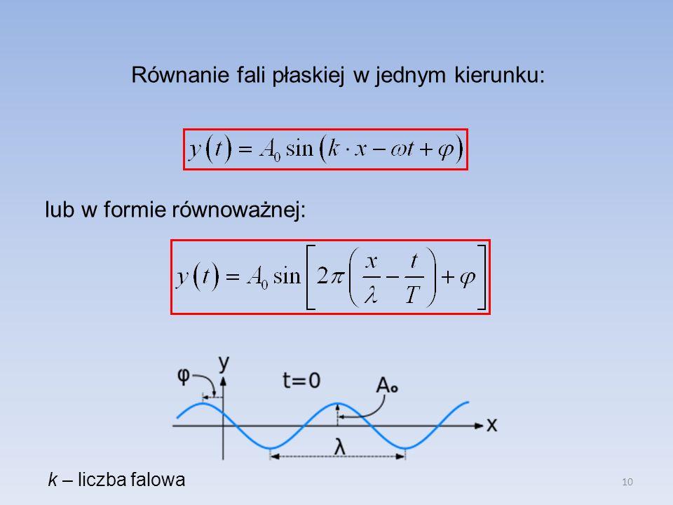 10 Równanie fali płaskiej w jednym kierunku: lub w formie równoważnej: k – liczba falowa