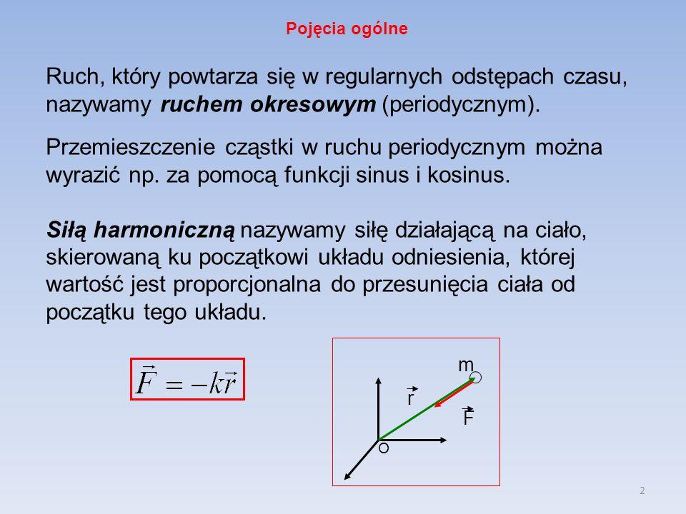 2 Pojęcia ogólne Ruch, który powtarza się w regularnych odstępach czasu, nazywamy ruchem okresowym (periodycznym).