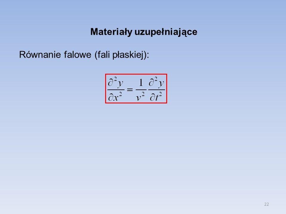 22 Materiały uzupełniające Równanie falowe (fali płaskiej):
