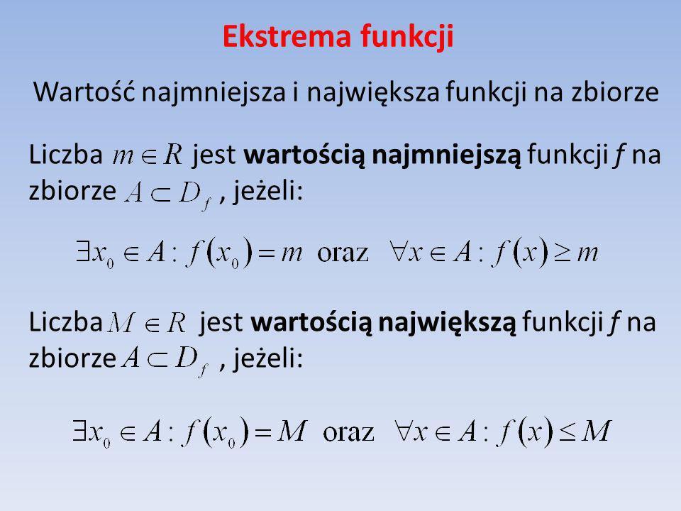 Ekstrema funkcji Wartość najmniejsza i największa funkcji na zbiorze Liczba jest wartością najmniejszą funkcji f na zbiorze, jeżeli: Liczba jest warto