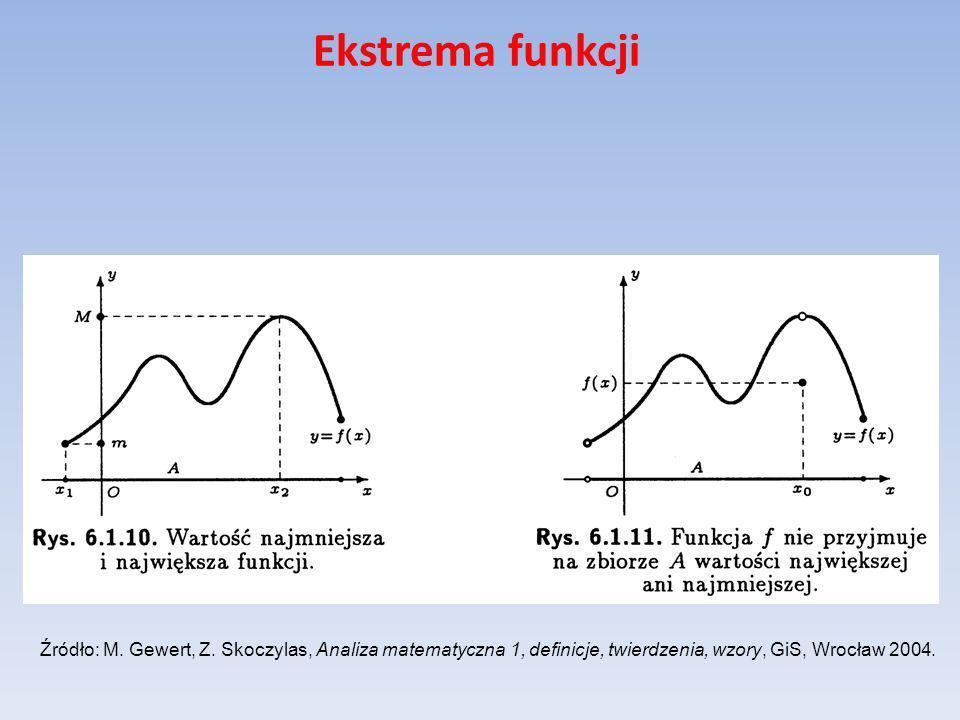 Ekstrema funkcji Źródło: M. Gewert, Z. Skoczylas, Analiza matematyczna 1, definicje, twierdzenia, wzory, GiS, Wrocław 2004.