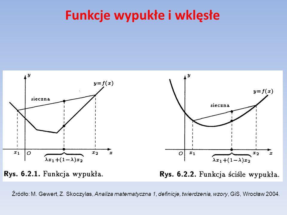 Funkcje wypukłe i wklęsłe Źródło: M. Gewert, Z. Skoczylas, Analiza matematyczna 1, definicje, twierdzenia, wzory, GiS, Wrocław 2004.
