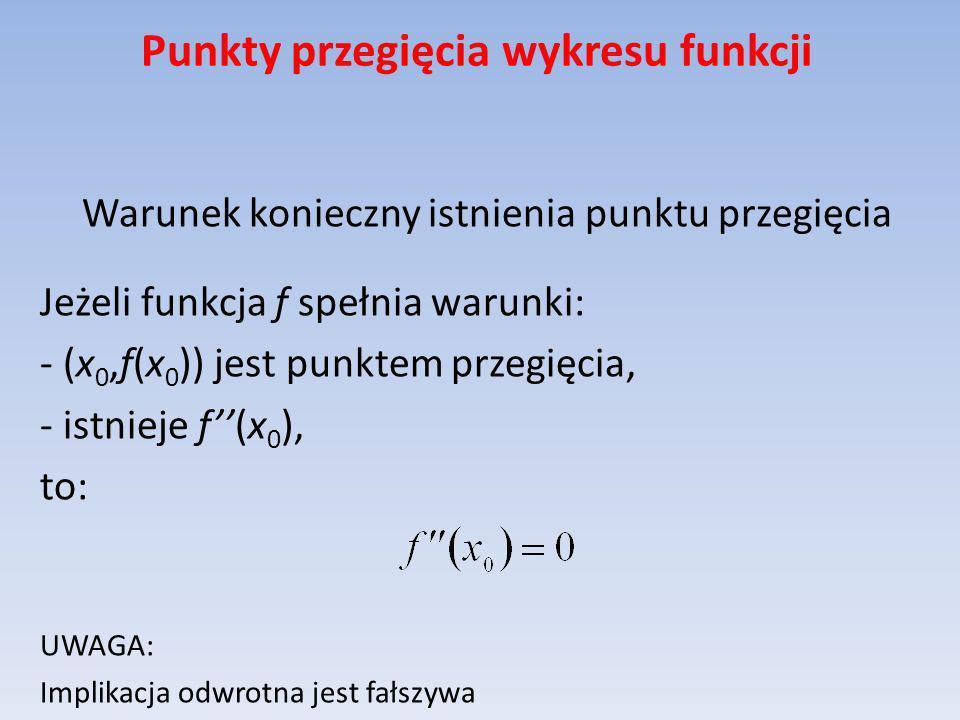 Punkty przegięcia wykresu funkcji Warunek konieczny istnienia punktu przegięcia Jeżeli funkcja f spełnia warunki: - (x 0,f(x 0 )) jest punktem przegię