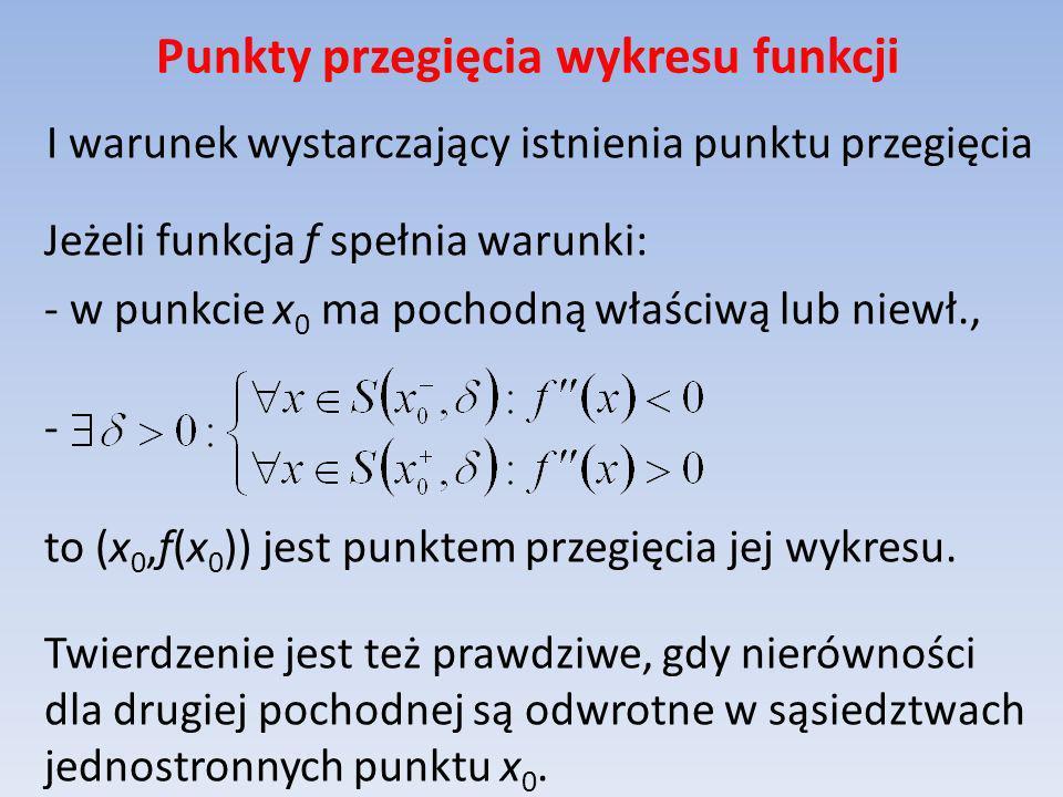Punkty przegięcia wykresu funkcji I warunek wystarczający istnienia punktu przegięcia Jeżeli funkcja f spełnia warunki: - w punkcie x 0 ma pochodną wł