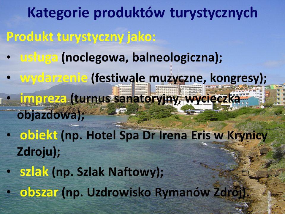 Kategorie produktów turystycznych Produkt turystyczny jako: usługa (noclegowa, balneologiczna); wydarzenie (festiwale muzyczne, kongresy); impreza (tu