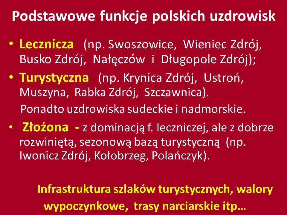 Podstawowe funkcje polskich uzdrowisk Lecznicza (np. Swoszowice, Wieniec Zdrój, Busko Zdrój, Nałęczów i Długopole Zdrój); Turystyczna (np. Krynica Zdr