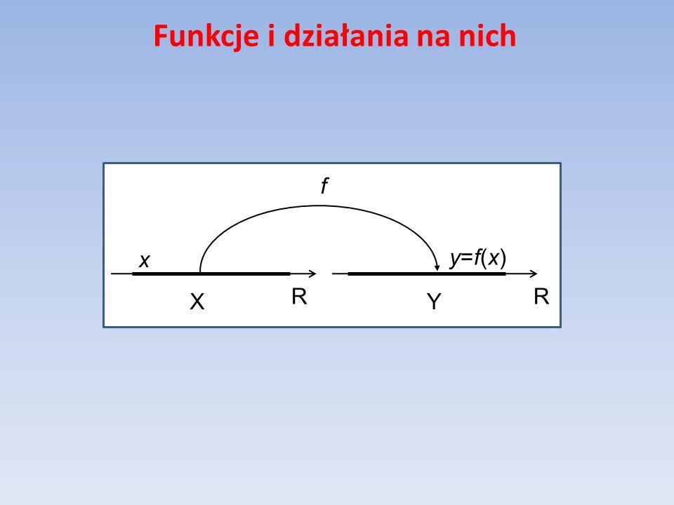 Funkcje i działania na nich XY RR x y=f(x)y=f(x) f