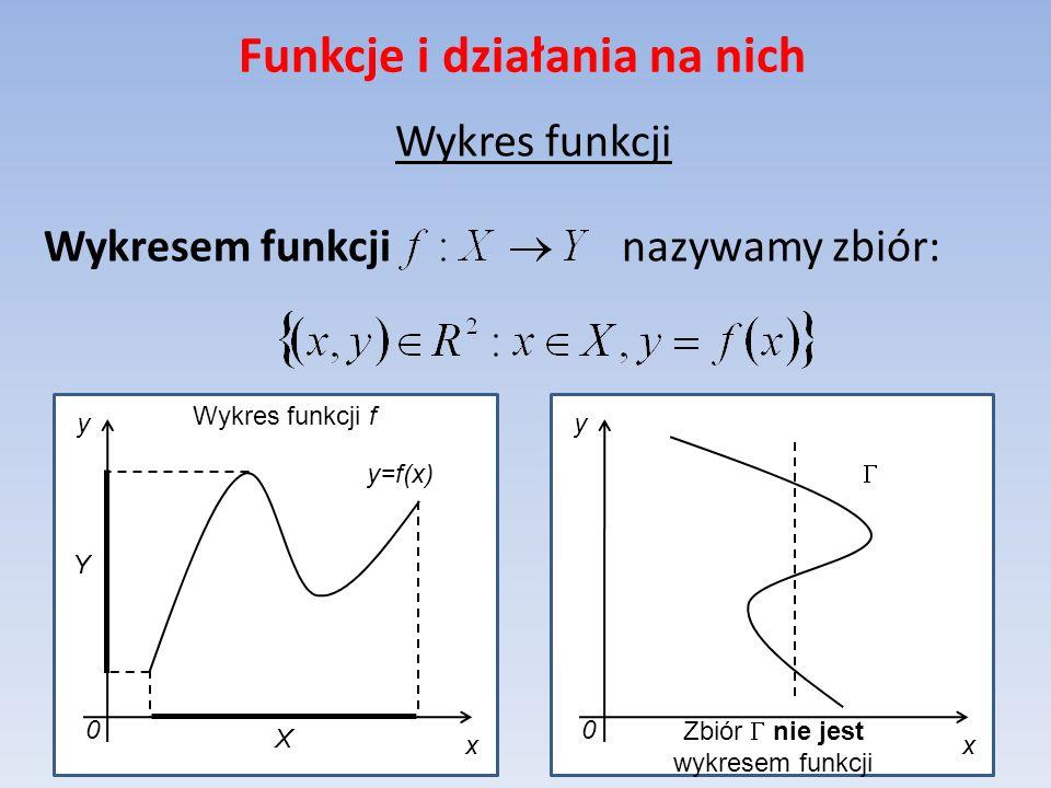 Funkcje i działania na nich Wykres funkcji Wykresem funkcji nazywamy zbiór: y=f(x) x y 0 X Y x y 0 Wykres funkcji f Zbiór nie jest wykresem funkcji
