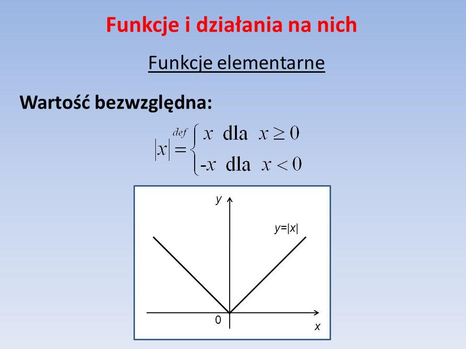 Funkcje i działania na nich Funkcje elementarne Wartość bezwzględna: y=|x| x y 0
