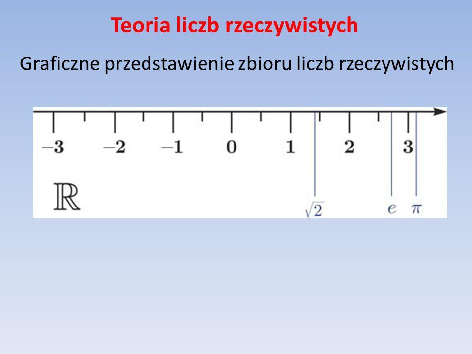Teoria liczb rzeczywistych Graficzne przedstawienie zbioru liczb rzeczywistych