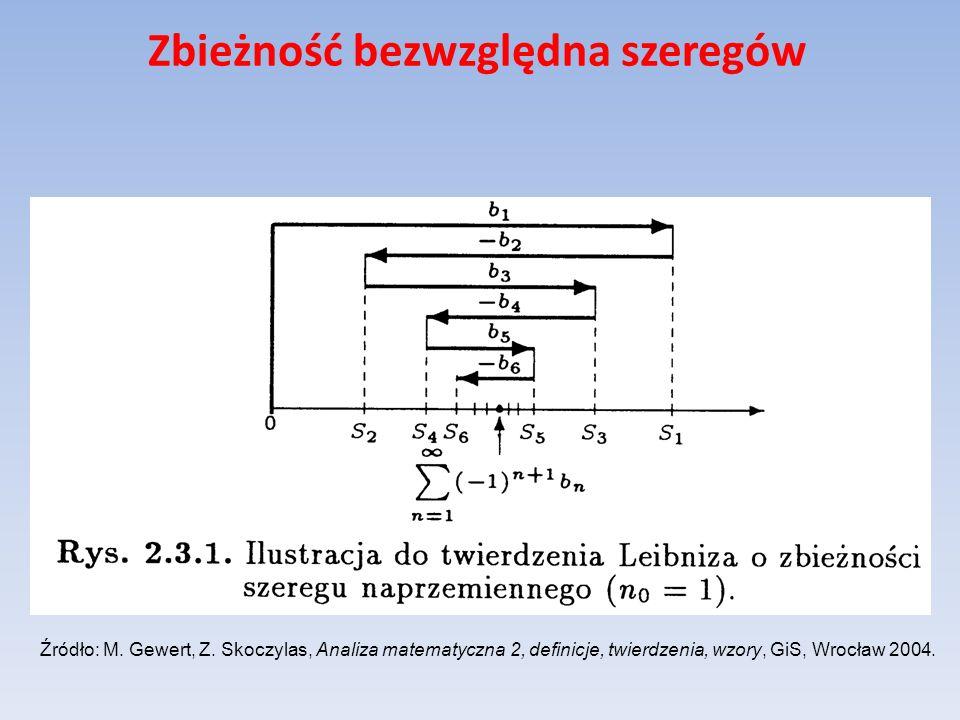 Zbieżność bezwzględna szeregów Źródło: M. Gewert, Z. Skoczylas, Analiza matematyczna 2, definicje, twierdzenia, wzory, GiS, Wrocław 2004.