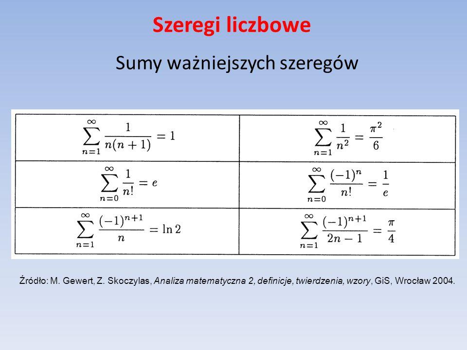 Szeregi liczbowe Sumy ważniejszych szeregów Źródło: M. Gewert, Z. Skoczylas, Analiza matematyczna 2, definicje, twierdzenia, wzory, GiS, Wrocław 2004.