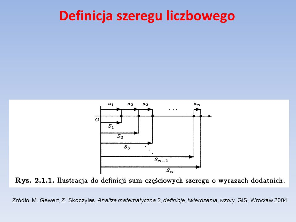 Definicja szeregu liczbowego Źródło: M. Gewert, Z. Skoczylas, Analiza matematyczna 2, definicje, twierdzenia, wzory, GiS, Wrocław 2004.