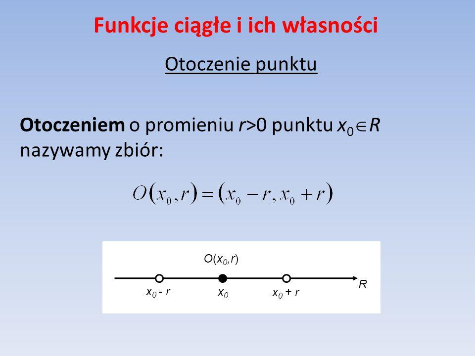 Funkcje ciągłe i ich własności Otoczenie punktu Otoczeniem o promieniu r>0 punktu x 0 R nazywamy zbiór: R x 0 + r x 0 - r x0x0 O(x 0,r)