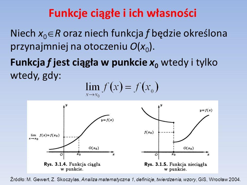 Funkcje ciągłe i ich własności Niech x 0 R oraz niech funkcja f będzie określona przynajmniej na otoczeniu O(x 0 ). Funkcja f jest ciągła w punkcie x