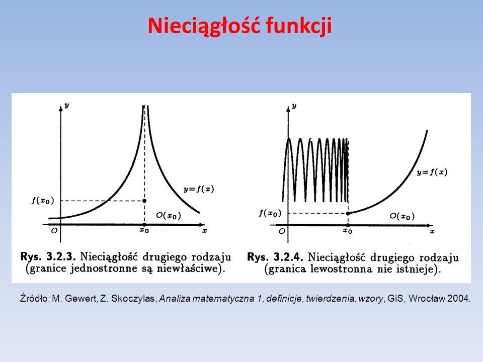 Nieciągłość funkcji Źródło: M. Gewert, Z. Skoczylas, Analiza matematyczna 1, definicje, twierdzenia, wzory, GiS, Wrocław 2004.