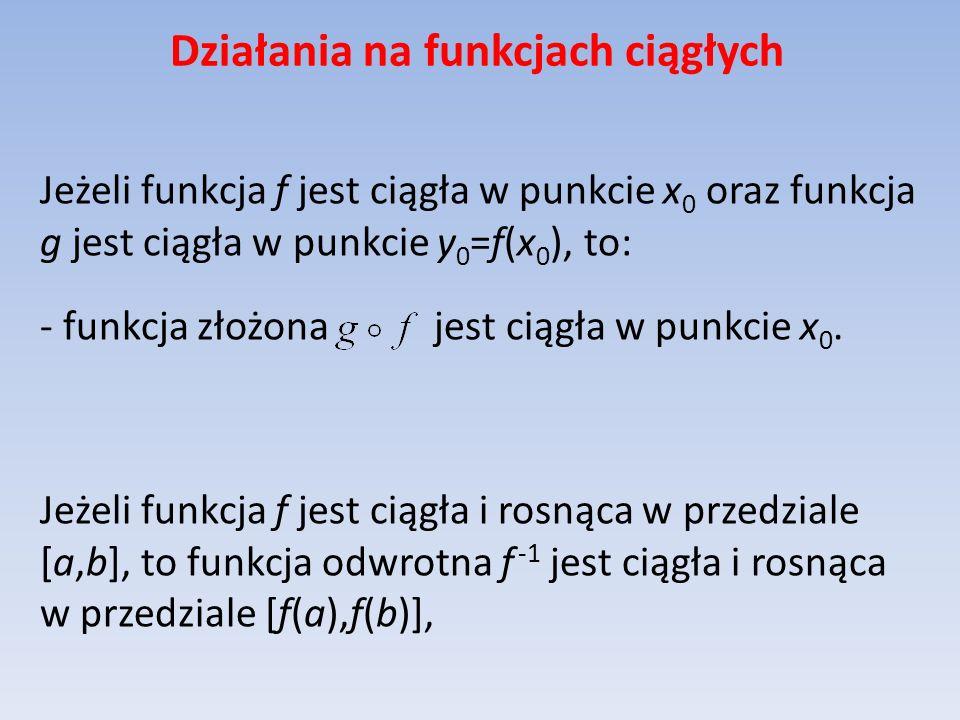Działania na funkcjach ciągłych Jeżeli funkcja f jest ciągła w punkcie x 0 oraz funkcja g jest ciągła w punkcie y 0 =f(x 0 ), to: - funkcja złożona je