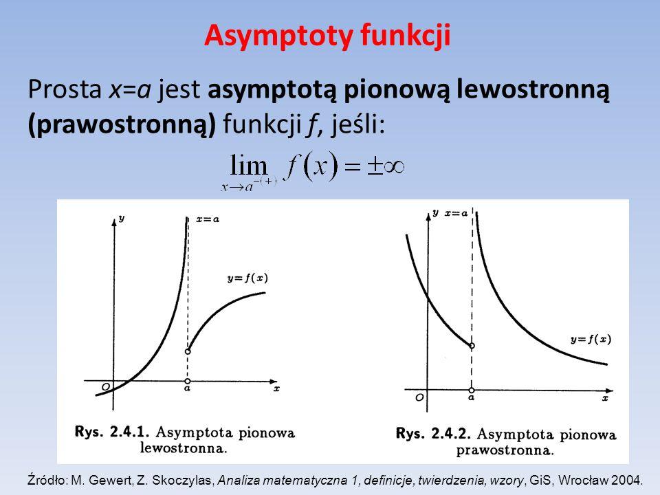 Asymptoty funkcji Prosta x=a jest asymptotą pionową lewostronną (prawostronną) funkcji f, jeśli: Źródło: M. Gewert, Z. Skoczylas, Analiza matematyczna